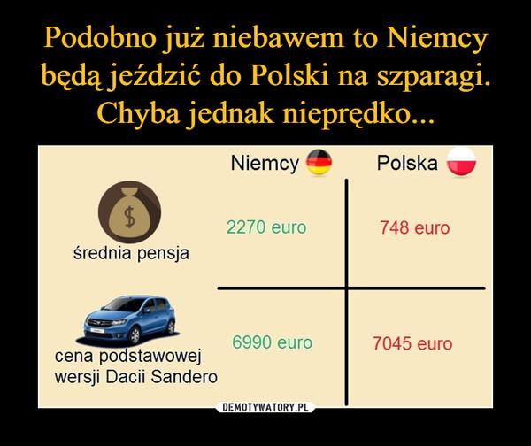 –  Niemcy * Polska748 eurośrednia pensja7045 eurocena podstawowejwersji Dacii Sandero