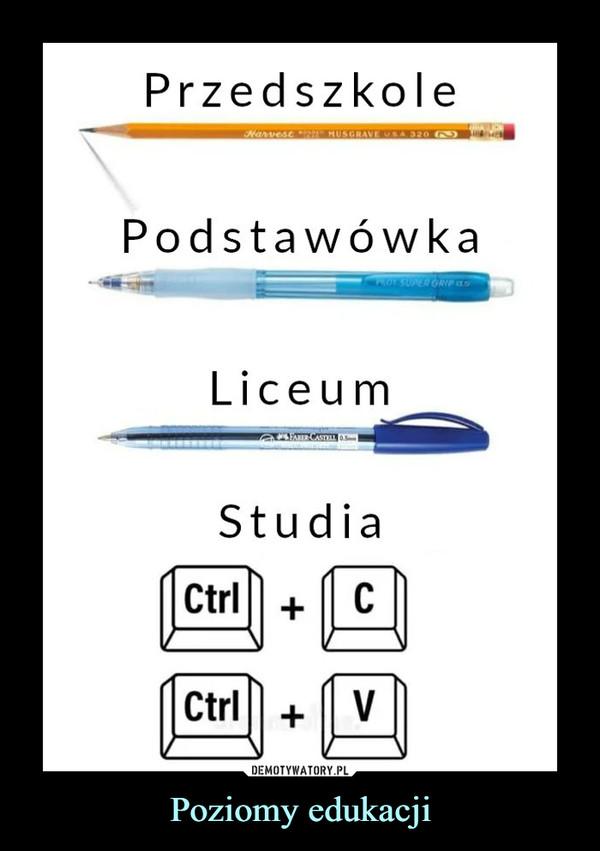 Poziomy edukacji –
