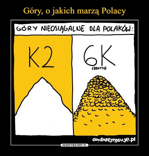 Góry, o jakich marzą Polacy