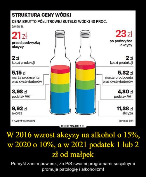 W 2016 wzrost akcyzy na alkohol o 15%, w 2020 o 10%, a w 2021 podatek 1 lub 2 zł od małpek
