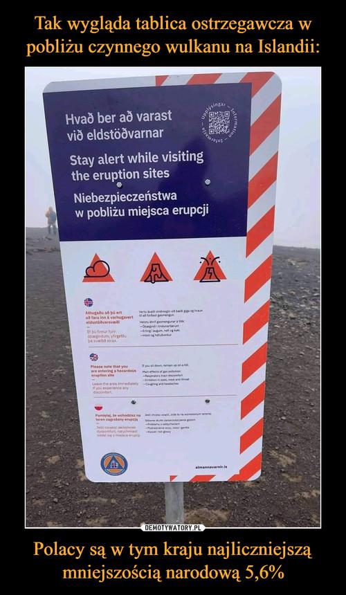 Tak wygląda tablica ostrzegawcza w pobliżu czynnego wulkanu na Islandii: Polacy są w tym kraju najliczniejszą mniejszością narodową 5,6%
