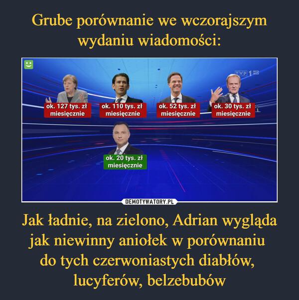 Grube porównanie we wczorajszym wydaniu wiadomości: Jak ładnie, na zielono, Adrian wygląda jak niewinny aniołek w porównaniu  do tych czerwoniastych diabłów,  lucyferów, belzebubów